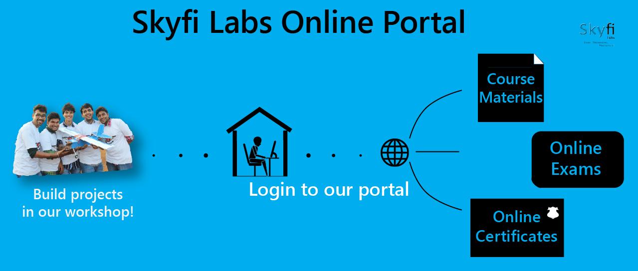 Launching Skyfi Labs Online Portal
