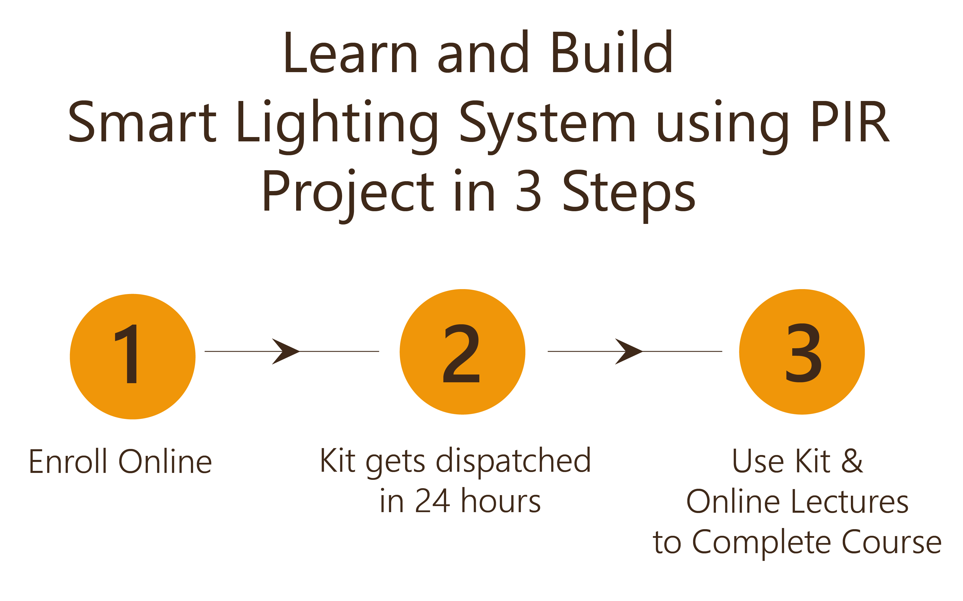 Design and Build Smart Lighting System using PIR in 3 Steps