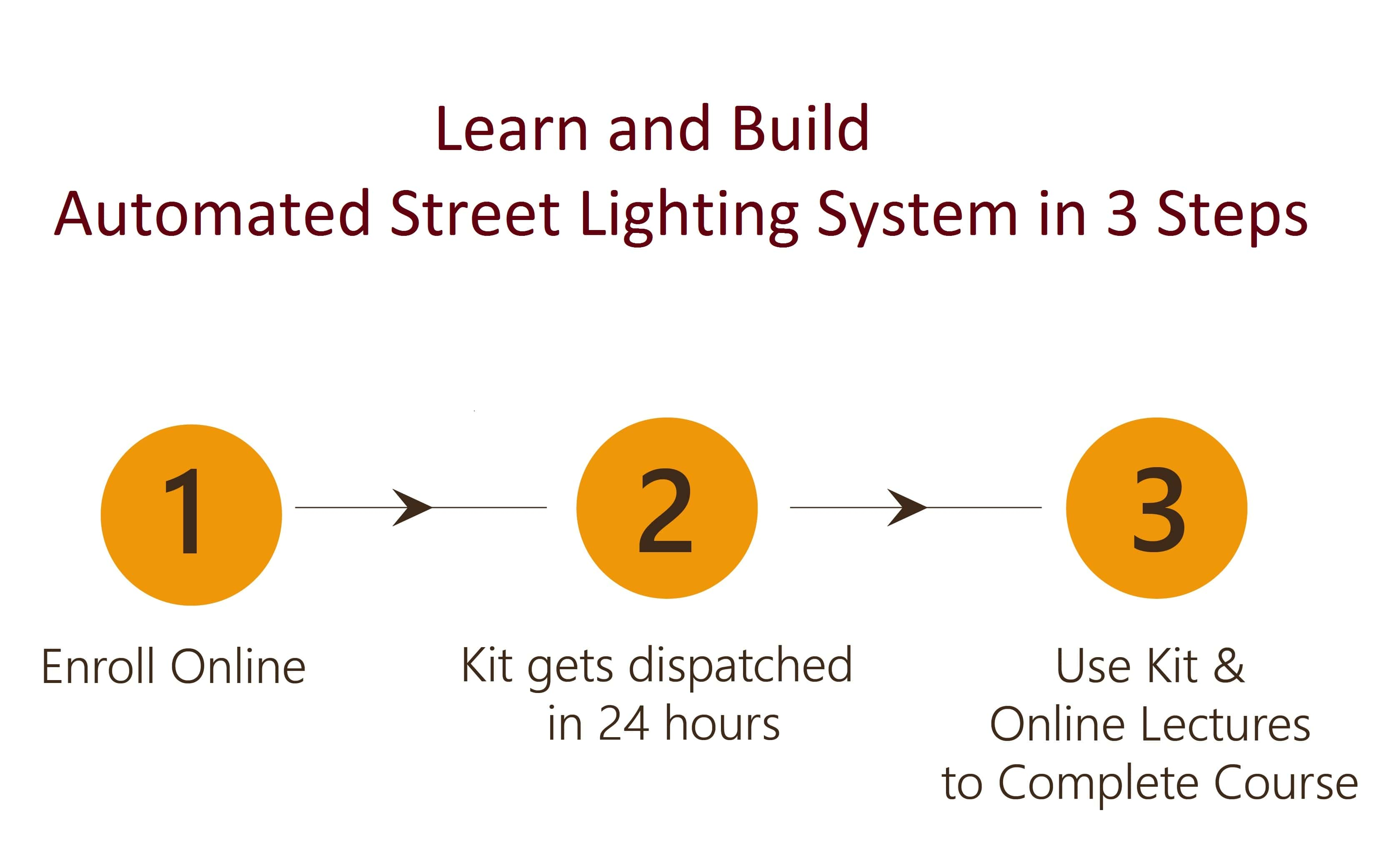 Design and Build Automated Street Lighting using IoT Project in 3 Steps