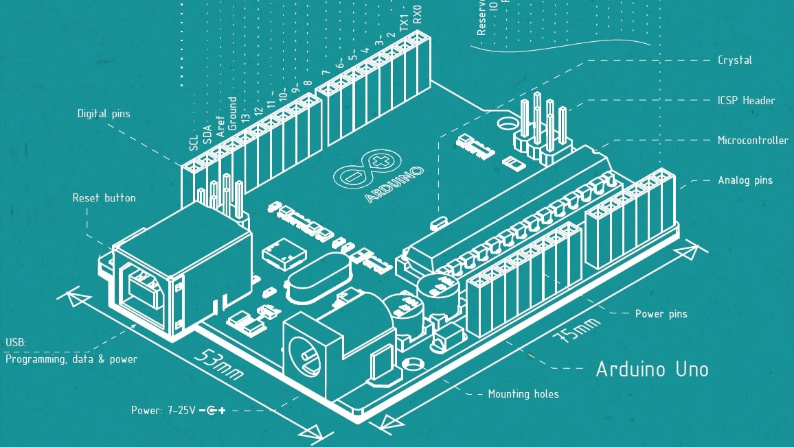 Understanding Arduino Architecture