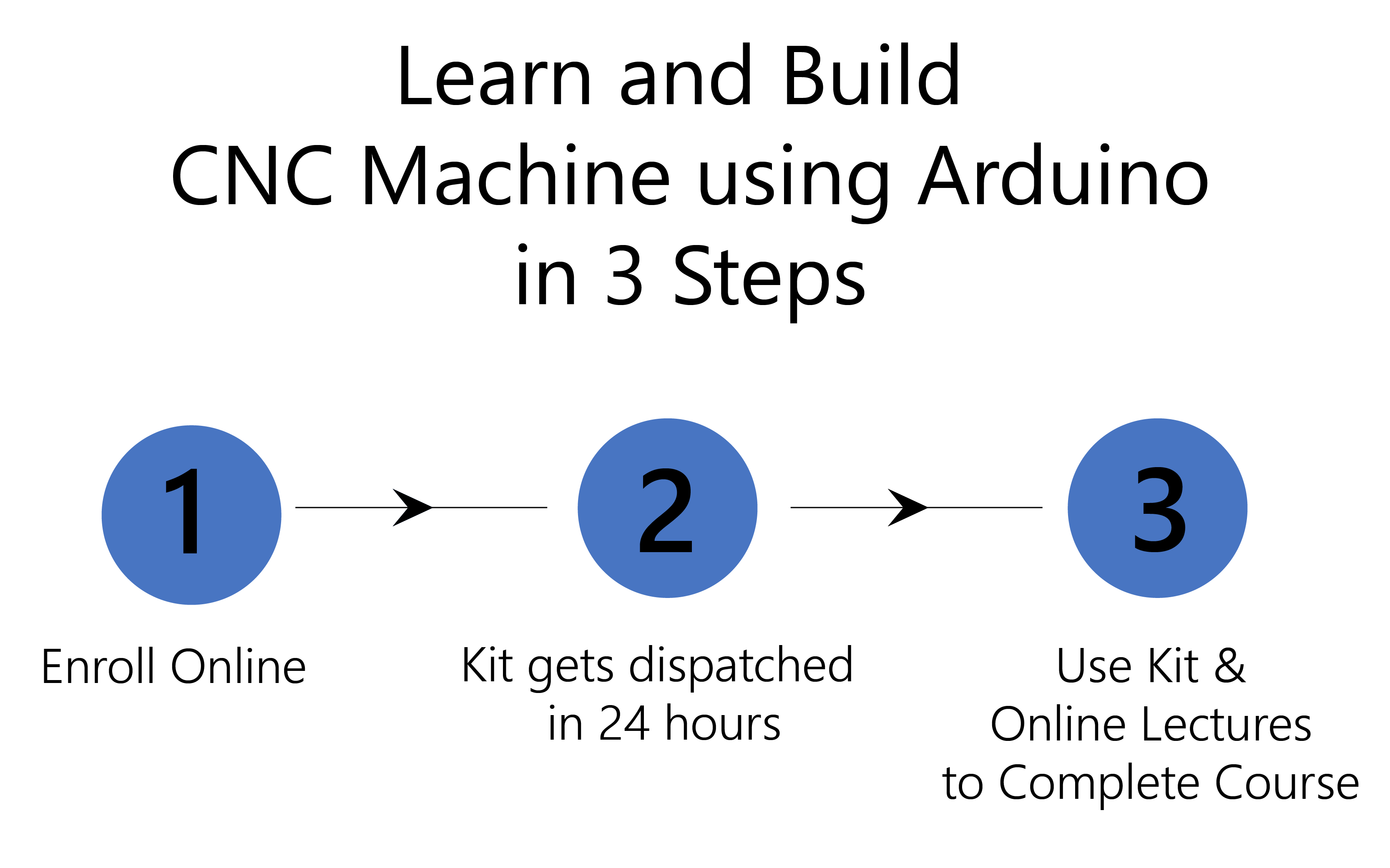 Learn and Build CNC Machine using Arduino in 3 Steps