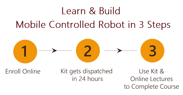 Learn and Build Mobile Controlled Robot in 3 Steps