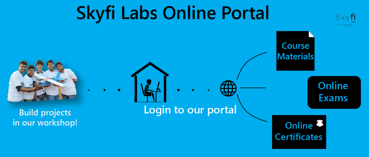 Launching Skyfi Labs Online Portal