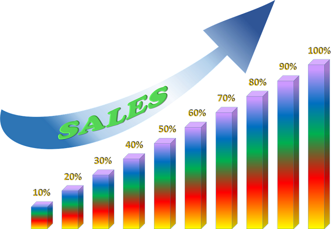 Bigmart Sales prediction using Machine Learning