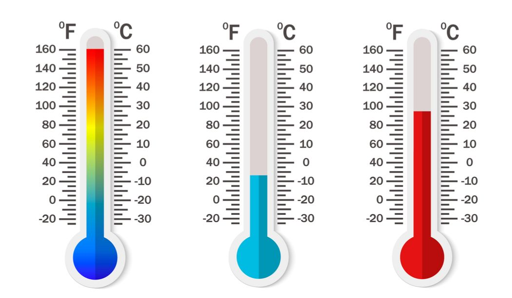 Fahrenheit to Celcius conversion application using JAVA