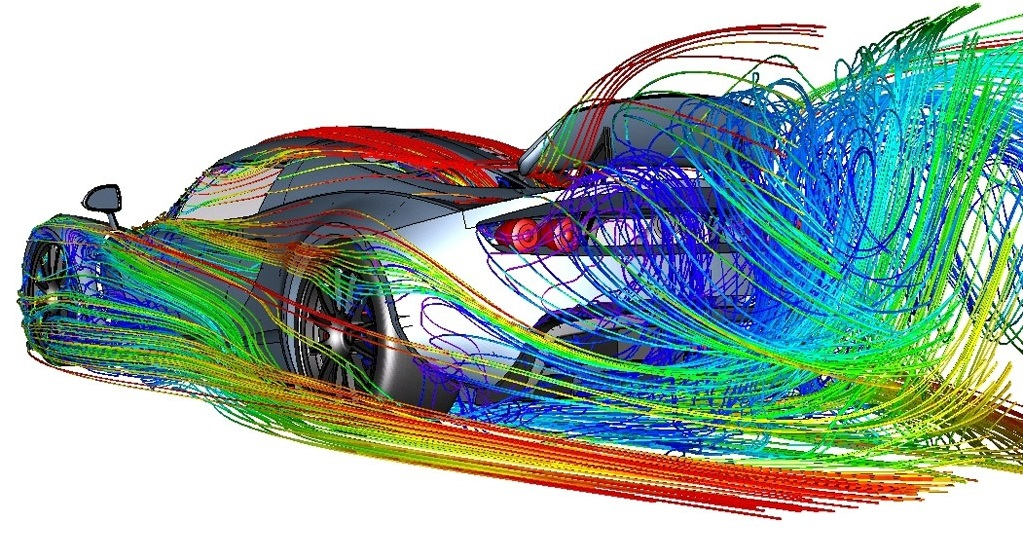 Final year projects on CFD for mechanical students