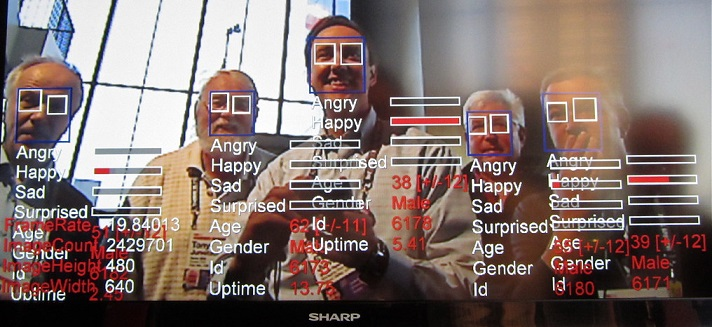Gender and Age Detection using OpenCV