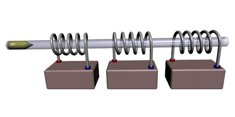 Gauss Accelerator
