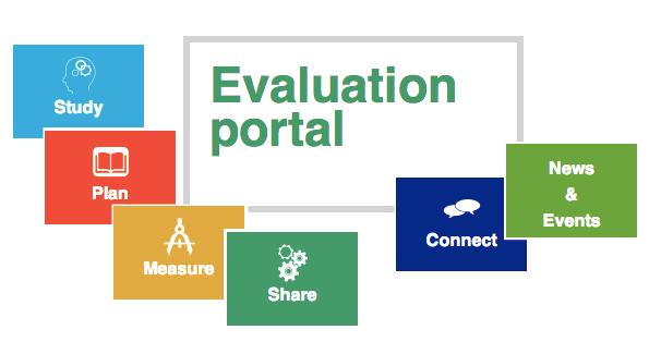 MIS Portal for academics