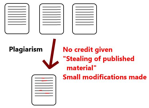 Plagiarism remover mini project