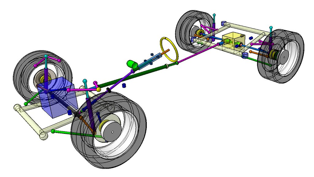 Top online courses for mechanical engineers to learn MSC ADAMS
