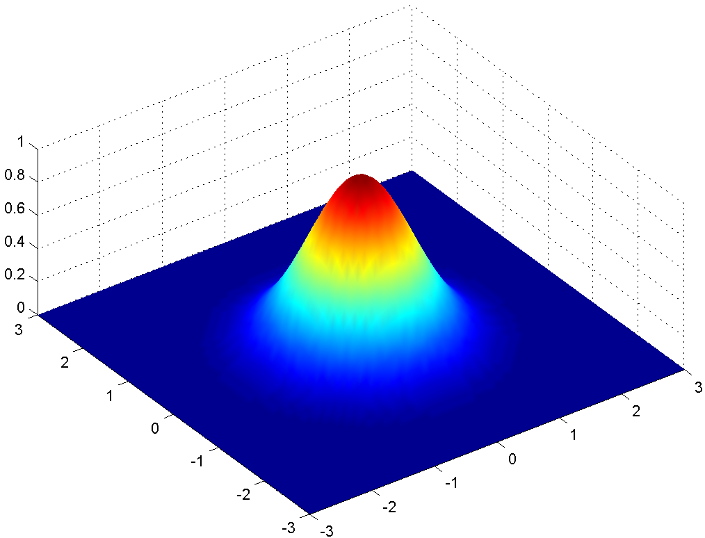What is MATLAB Software?