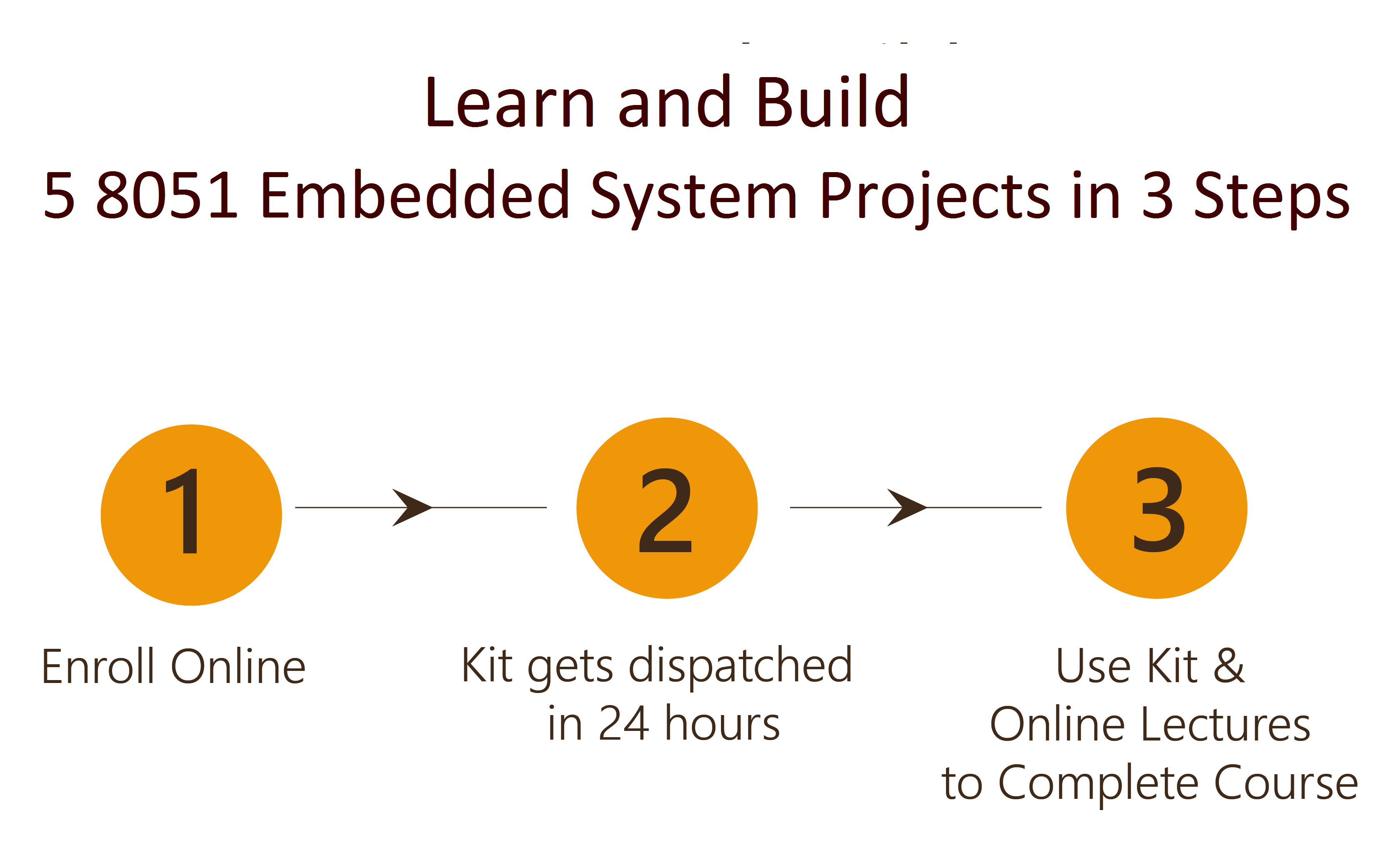 Learn and Build 5 8051 Embedded System Projects