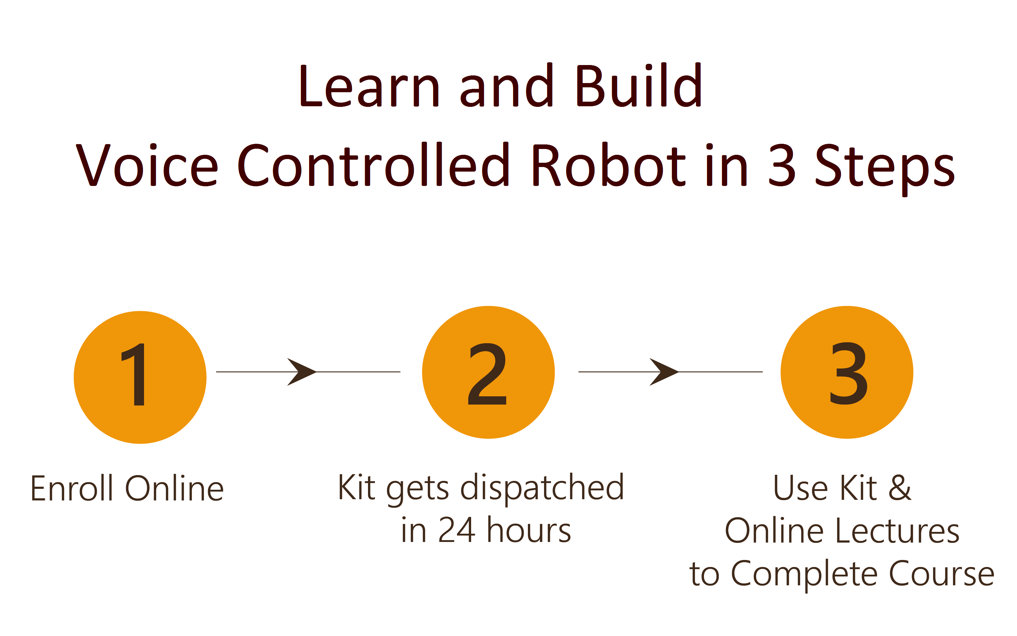 Design and Build Voice Controlled Robot in 3 Steps