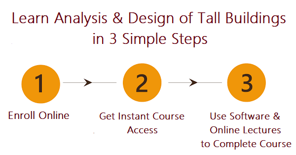 Learn and Develop Tall Building Design Project in 3 Steps
