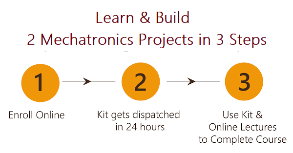 Design and Build 2 Mechatronics Projects in 3 Steps