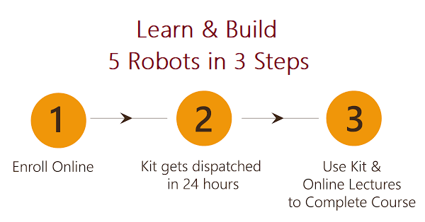 Learn and Build 3 Arduino based Robots in 3 Steps