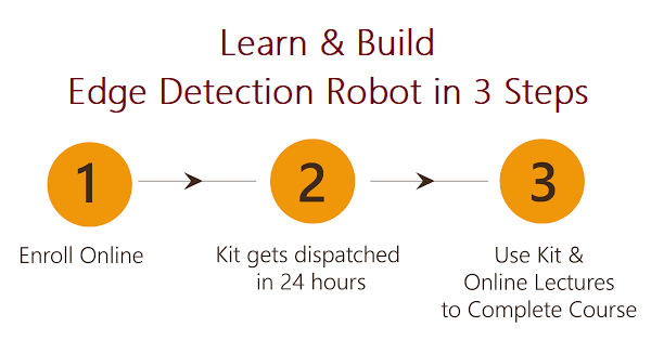 Learn and Build Edge Detection Robot in 3 Steps