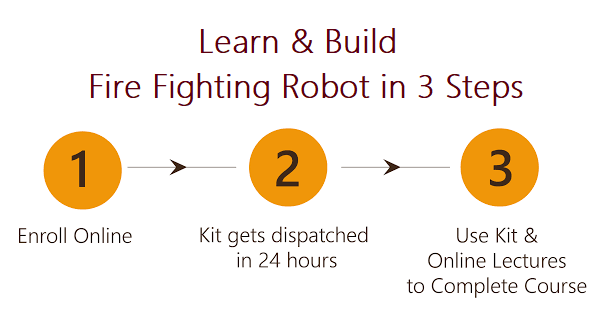 Learn and Build Fire Fighting Robot in 3 Steps